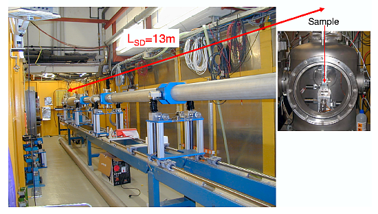 Figure 4: Photograph of the BW4-beamline